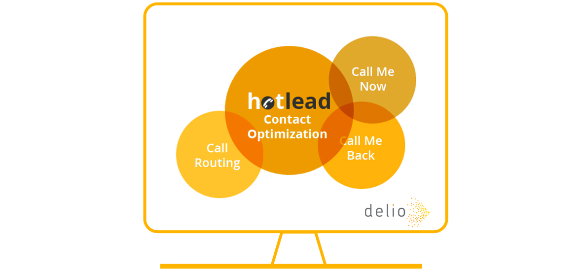 Inmmediate contact for your leads with Hot Lead