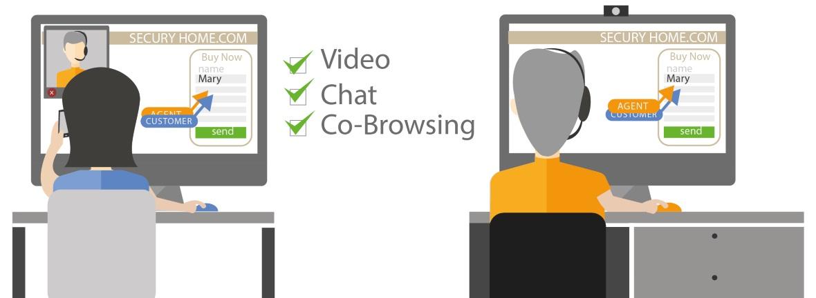 Personaliza la experiencia de usuario, desbloquea los embudos en el funnel de ventas con el Co Browsing de Delio