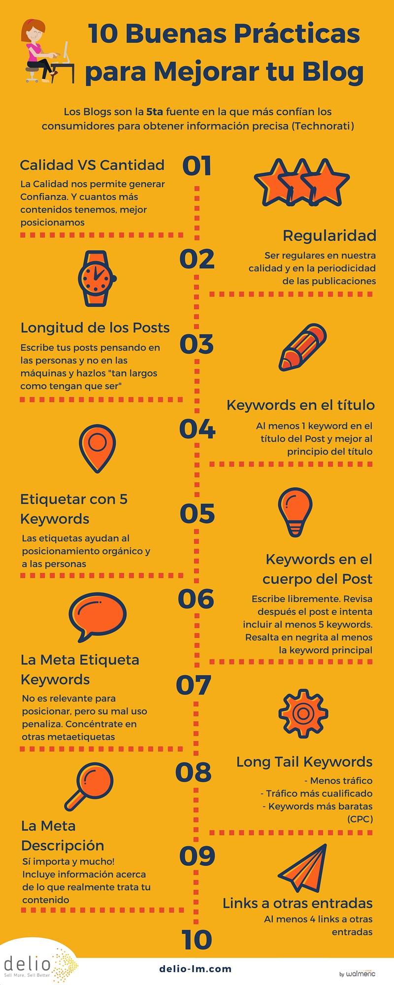 Infografía Delio 10 Buenas Prácticas para Mejorar tu Blog