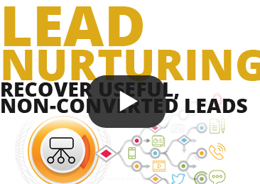 lead nurturing to stablish long relationships with your customers