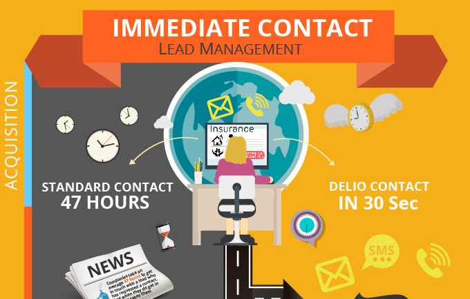 infografia-inmediate-contact